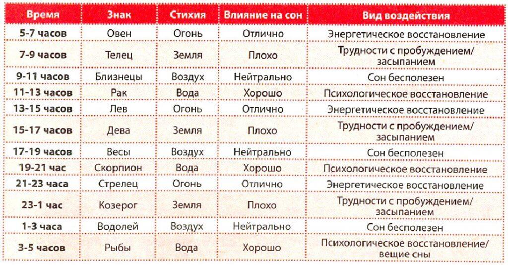 skol'ko_vremeni_nuzhno_spat'